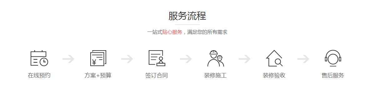 南京洪藝通裝飾工程有限公司