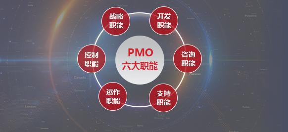 項目管理辦公室(PMO)的規劃與建設