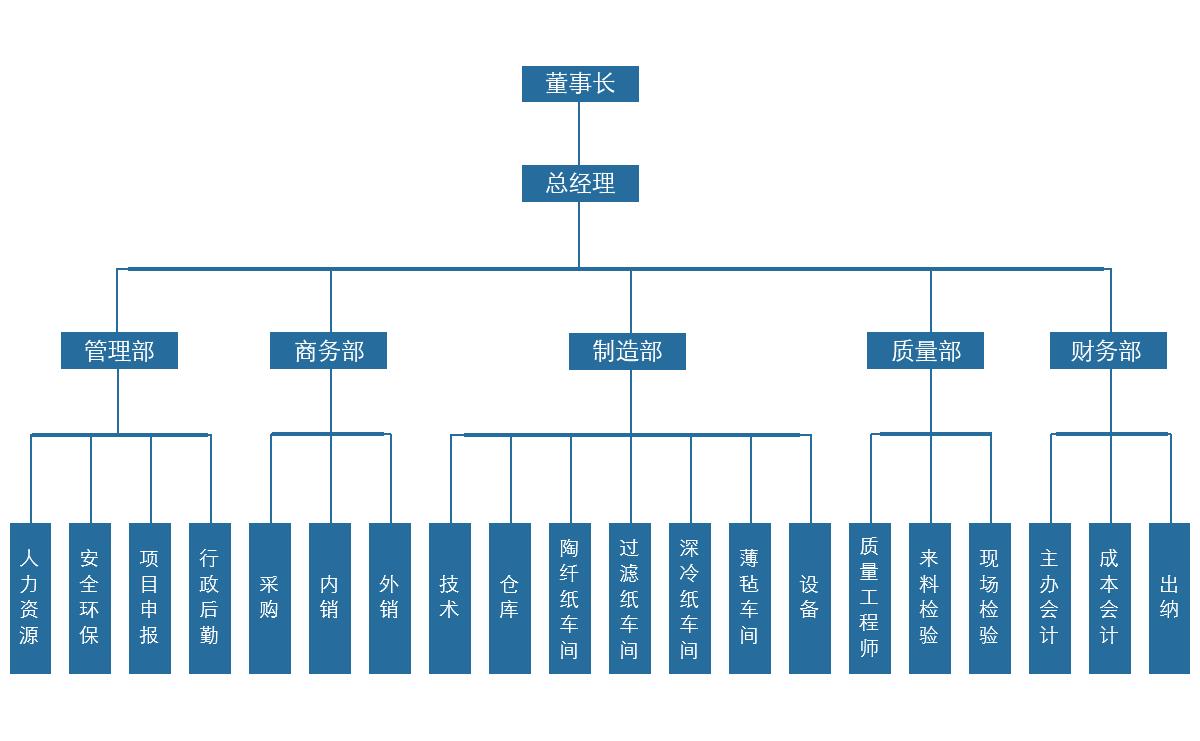 大利節能架構圖